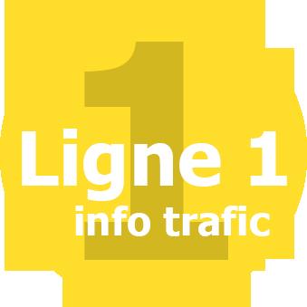 Infos trafic ligne 1